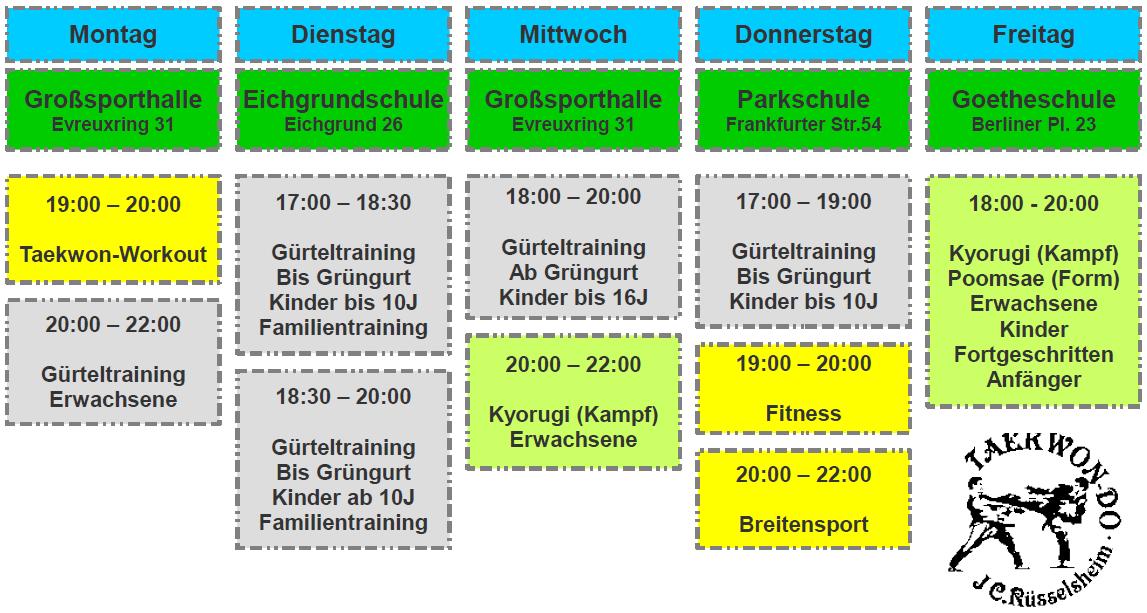 Trainingszeiten und Orte